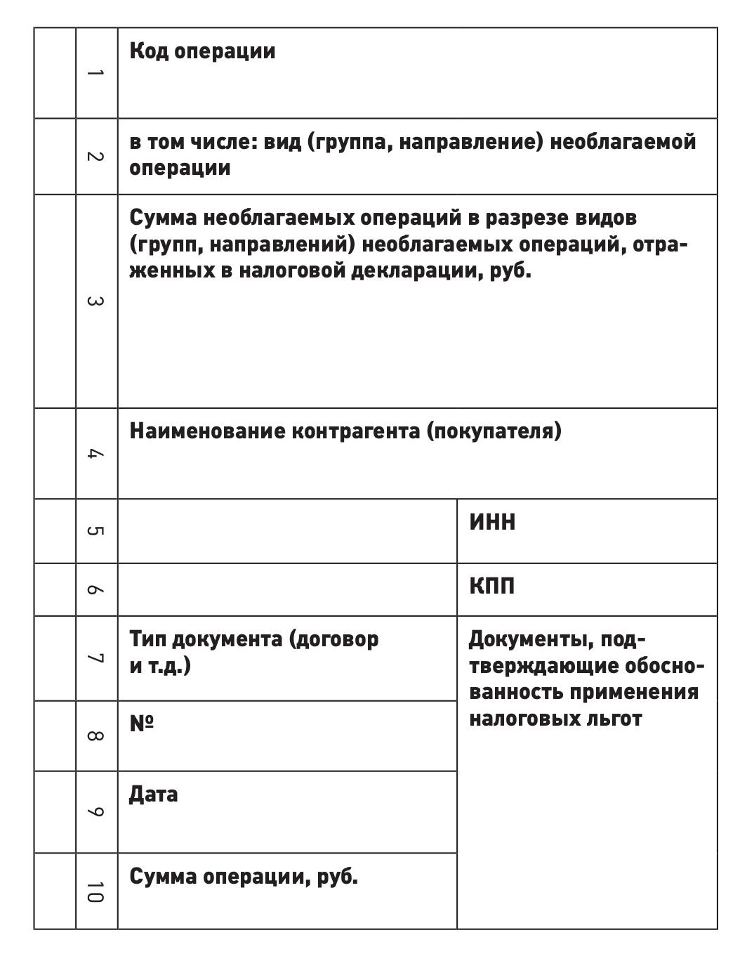 Как посмотреть штрафы гибдд по номеру постановления официальный