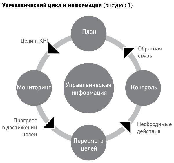 Тарифный план бизнес партнер бизнес план минизавод