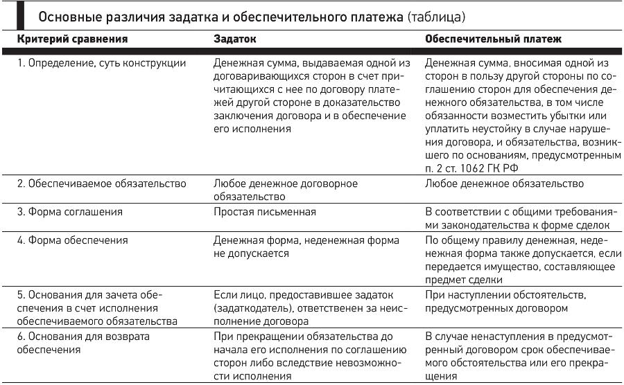 Протокол разногласий к акту сверки образец
