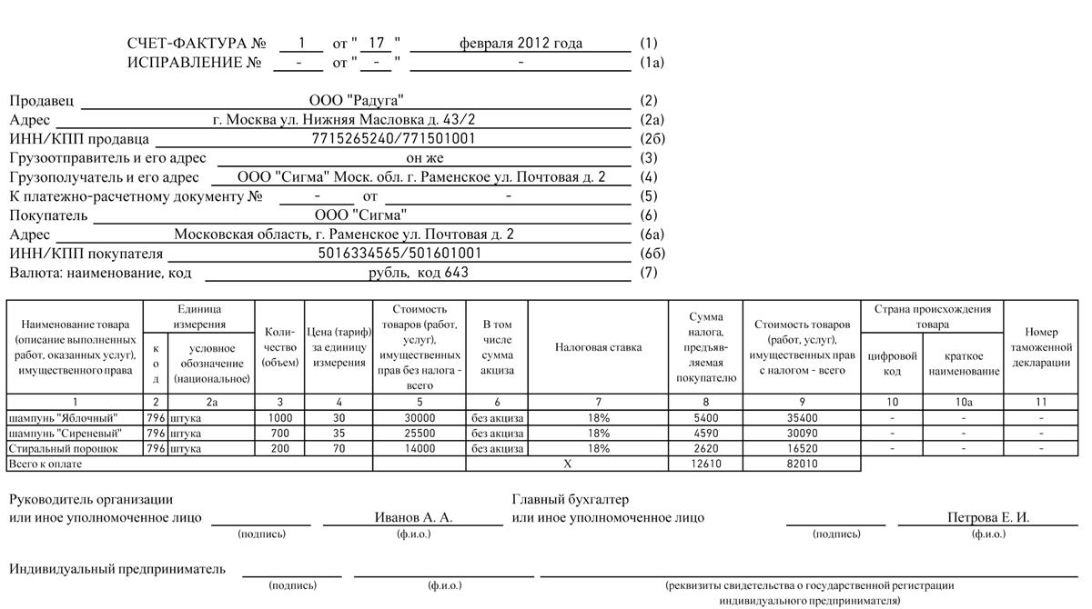 Счет фактура и товарная накладная образец